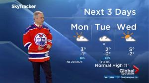 Edmonton early morning weather forecast: Monday, April 17, 2017