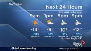 Morning News weather forecast: Monday, January 30