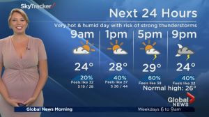 Global News Morning weather forecast: Friday, August 4