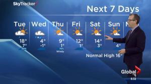 Edmonton Weather Forecast: May 4