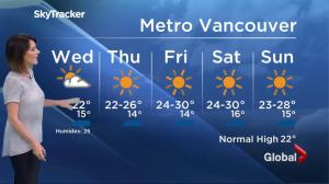 BC Evening Weather Forecast: Aug 9