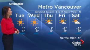 BC Evening Weather Forecast: Dec 12