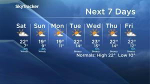 Saskatoon weather outlook – August 26