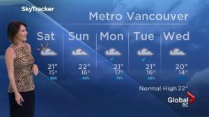 BC Evening Weather Forecast: Jul 15