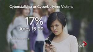 New studies released on cyberbullying, cyberstalking, teen violence