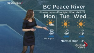 BC Evening Weather: March 1