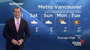 BC Afternoon Weather Forecast: Dec 9