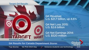 BIV: Q4 results for Canada department stores