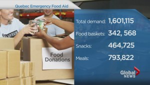 A closer look: How food banks support Montreal families