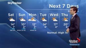 Edmonton weather forecast: April 28