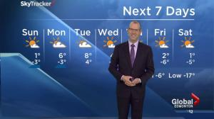 Edmonton Weather Forecast: February 6