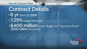 BC teachers dispute: Deal details