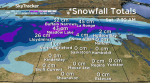 Winter storm watch for up to 50 centimetres of snow in parts of Saskatchewan