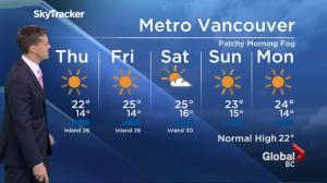 BC Evening Weather Forecast: Aug 10