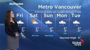 BC Evening Weather Forecast: Jan 5