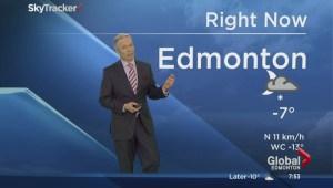 Edmonton Weather Forecast