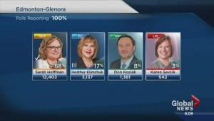 Women in the Alberta legislature