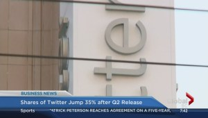 BIV: Shares on Twitter jump 35% after after Q2 release