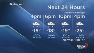 Nicola Crosbie's weather forecast