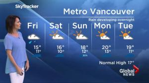 BC Evening Weather Forecast: Sep 22