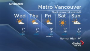 BC Evening Weather Forecast: Feb 21