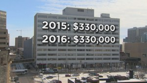 Upkeep costing taxpayers $300,000 a year for Canada Post tower building
