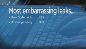 What info are people most afraid of hackers leaking? Results may surprise you