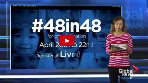 Sharing your #48in48 stories