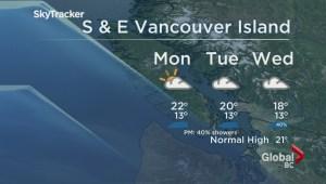 BC Evening Weather Forecast: Aug 28