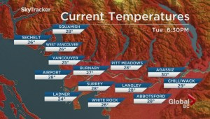 BC Evening Weather Forecast: Aug 22