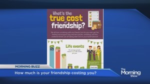 How much are your friends worth?