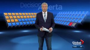 What might Alberta look like if the right united before 2015 election?