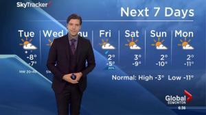Edmonton Weather Forecast: November 23