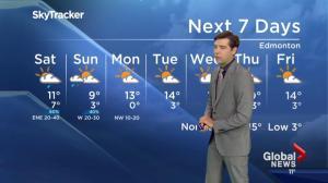 Edmonton Weather Forecast: September 30