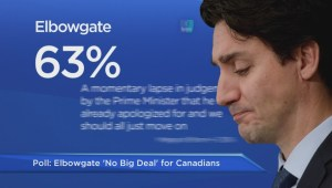 'Elbowgate' no big deal for Canadians