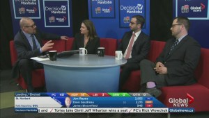 Global News panel on bullying