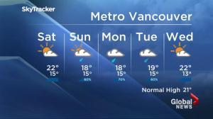 BC Evening Weather Forecast: Aug 26
