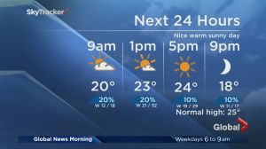 Global News Morning weather forecast: Wednesday, August 9
