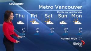 BC Evening Weather Forecast: Jan 25