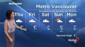 BC Evening Weather Forecast: Nov 23