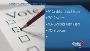 Final election results released