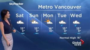 BC Evening Weather Forecast: Sep 30
