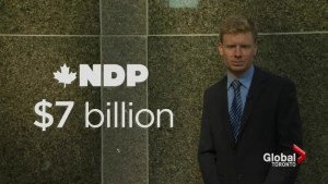 Sun columnist Anthony Furey dissects three parties' cost promises
