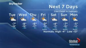 Saskatoon weather outlook: -30 wind chills today, cool finish to February