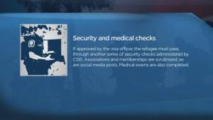 Understanding Canada's refugee screening process