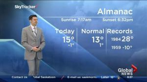 Saskatoon weather outlook – October 8