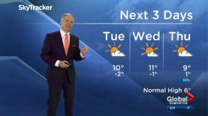 Edmonton early morning weather forecast: Tuesday, March 28, 2017