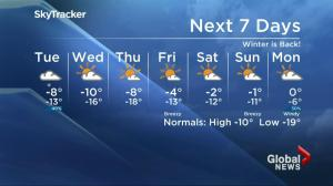 Saskatoon weather outlook – winter returns with snow and cool down