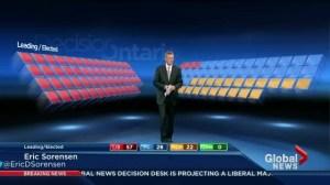 Ontario Election: Sea of red in legislature
