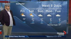 Global News Morning weather forecast: Friday, May 5